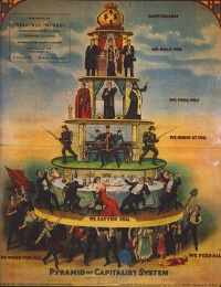 Is capitalism fair?  Illustration: Pyramid of Capitalist System, anonymous American cartoon (1911)